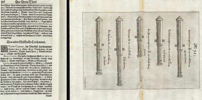 Abb. 9: Kartaunen. Aus Furttenbachs HALINITRO PYROBOLIA.