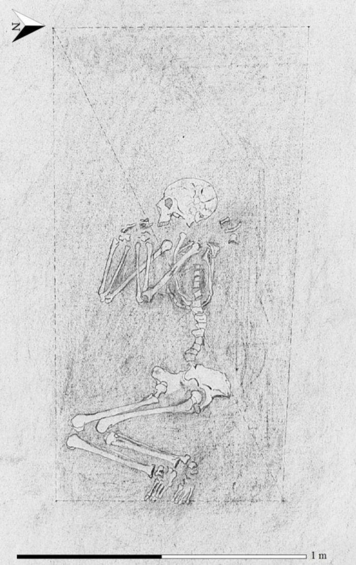 Abb. 5: Stelle XIV – beigabenloses Grab. Ortsakte Rössen, OA-ID 2011, Blatt 53. © Landesamt für Denkmalpflege und Archäologie Sachsen-Anhalt, Archiv.