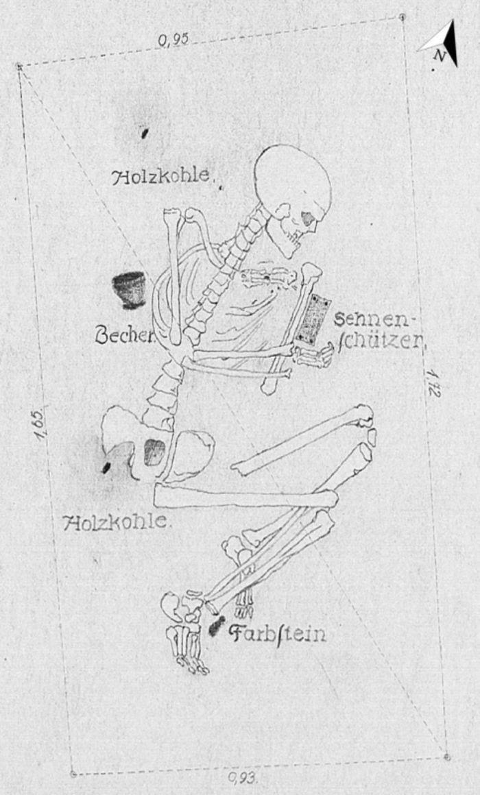 Abb. 8: Stelle XX – Grab der Glockenbecherkultur. Ortsakte Rössen, OA-ID 2011, Blatt 82. © Landesamt für Denkmalpflege und Archäologie Sachsen-Anhalt, Archiv.