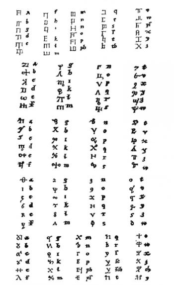 Abb. 3: Verschiedene geheime Alphabete nach Johannes Trithemius aus dem 16. Jh. Solche Verschlüsselungen verwendeten Magier, um Unkundigen die Nutzung der Zaubersprüche zu erschweren. © Lecouteux 2013, 182.