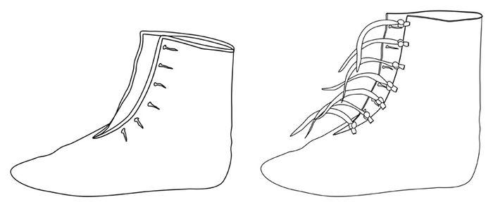 Abb. 6: Rekonstruiertes Erscheinungsbild mittelalterlicher Schuhe; links Halle-Spitze, rechts Salzmünde. Nach Goubitz u. a. 2001, 204, Fig. 9.