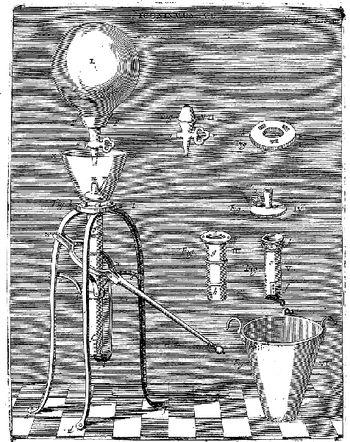 Abb. 8: Vakuumkugel und Pumpvorrichtung. Otto von Guericke: »Ottonis de Guericke Experimenta Nova (ut vocantur) Magdeburgica De Vacuuo Spatio«, Amsterdam 1772.