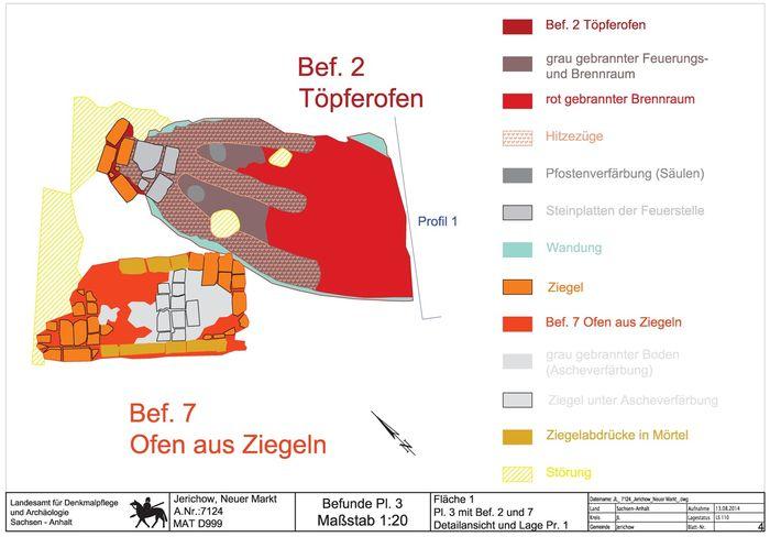 Abb. 5: Befundplan des ovalen Töpferofens und des rechteckigen Ofens aus Ziegeln. © Landesamt für Denkmalpflege und Archäologie Sachsen-Anhalt, B. Scheibe.