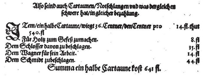Abb. 5: Hochrechnung der Kosten für eine Kataune. Theodor de Bry, »Kunstbüchlein von Geschütz und Feuerwerk« (Frankfurt 1619, 8).