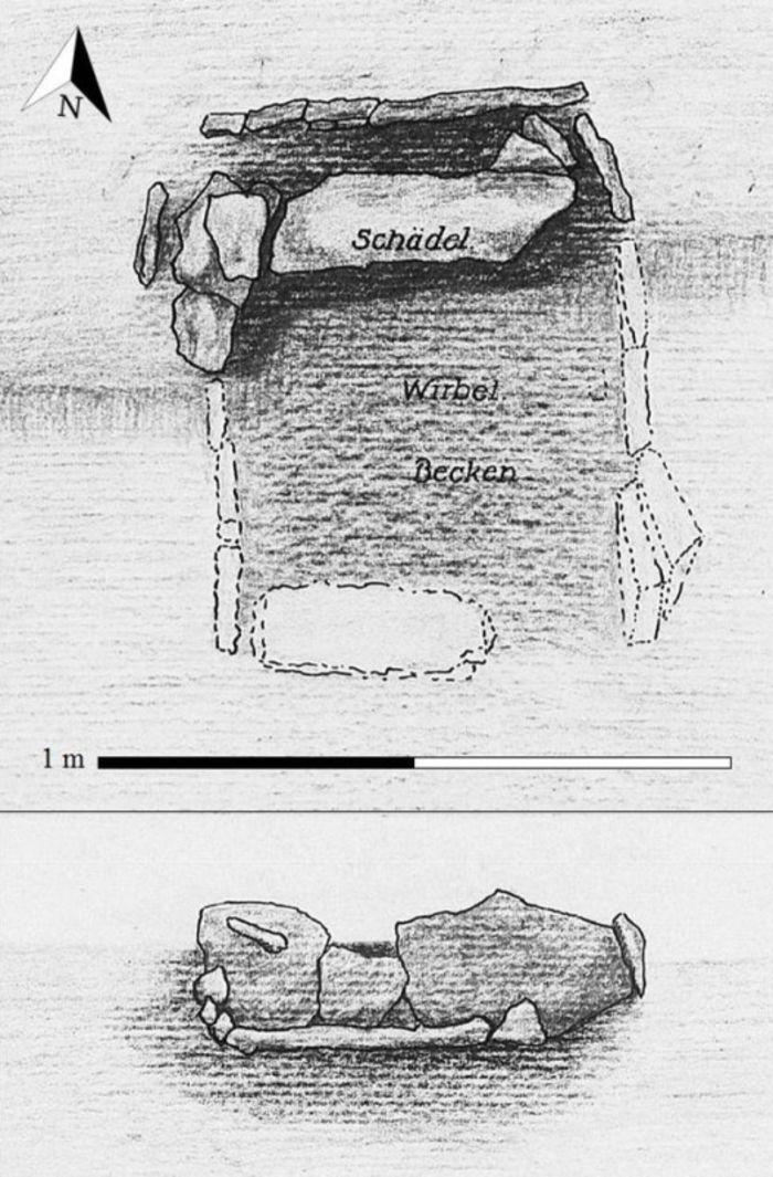 Abb. 7: Stelle IV – Grab der Schnurkeramik. Ortsakte Rössen, OA-ID 2011, Blatt 30. © Landesamt für Denkmalpflege und Archäologie Sachsen-Anhalt, Archiv.
