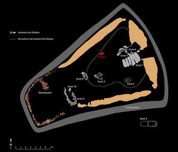 Abb. 3: Das Innere des Grabhügels 6 mit der verzierten Steinkammer (Grab 7), dem großen Trapezgraben und verschiedenen weiteren Gräbern aus anderen Zeiten, darunter Grab 4 (rot). © Landesamt für Denkmalpflege und Archäologie Sachsen-Anhalt, Klaus Pockrandt.