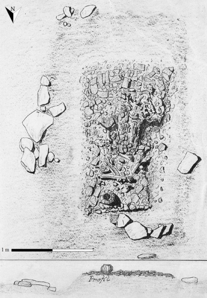 Abb. 6: Stelle VII – Grab der Salzmünder Kultur. Ortsakte Rössen, OA-ID 2011, Blatt 10. © Landesamt für Denkmalpflege und Archäologie Sachsen-Anhalt, Archiv.